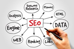 What makes the best SEO experts in Hungary? Is it smart SEO copywriting?